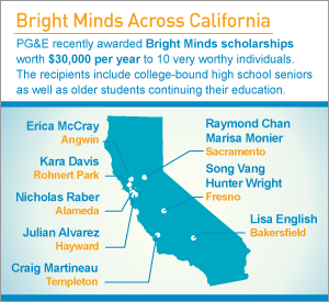 By the Numbers: Bright Minds Across California