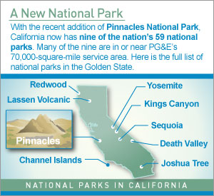 Infographic: A New National Park