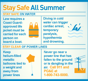 Stay Safe All Summer